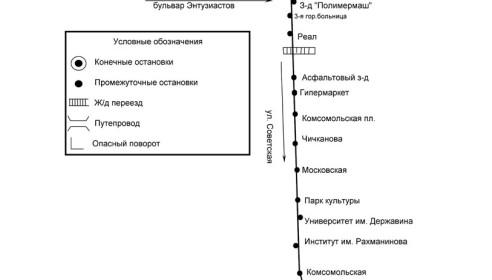 """Автобусный маршрут """"Динамо-Чичерина"""" в Тамбове"""