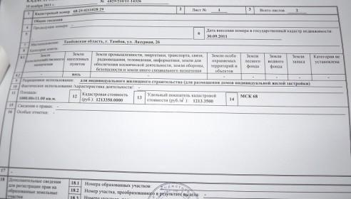 Стоимость участков в огромной яме чиновники оценили в 1 200 тыс. рублей