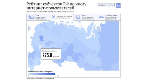 Рейтинг самых «интернет-продвинутых» регионов страны