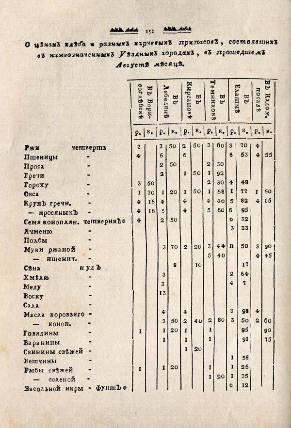 Газета «Тамбовские известия», № 38 (22 сентября)