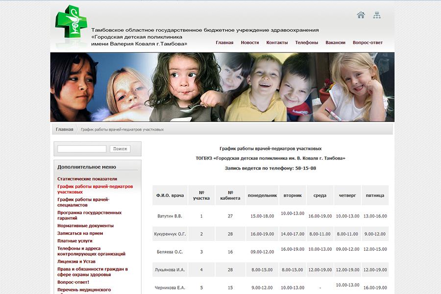 Сайт поликлиники Коваля