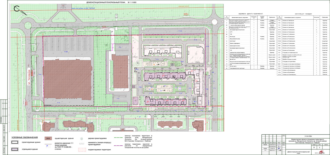 Демонстрационный план застройки территории